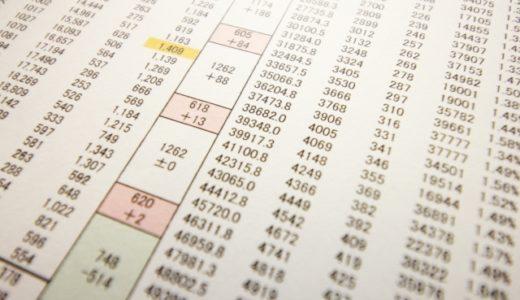 エクセルで毎月の住宅ローンを計算する方法をご紹介!