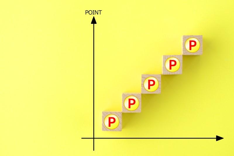 ポイントとグラフ